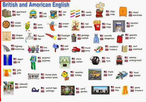 American versus British English