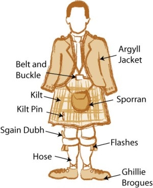 Comment porter le kilt ?