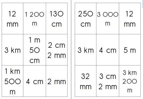 Les conversions de longueurs