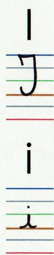 Affichage alphabet