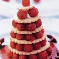 Blog de lisezmoi :Hello! Bienvenue sur mon blog!, La recette du jour - arbre aux framboises -