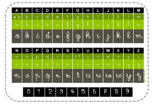 Sous-main alphabet à plastifier