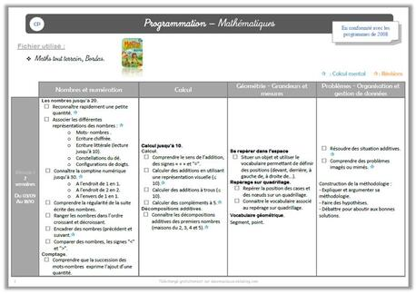Programmation maths CP