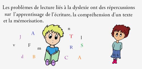 les dyslexie en BD