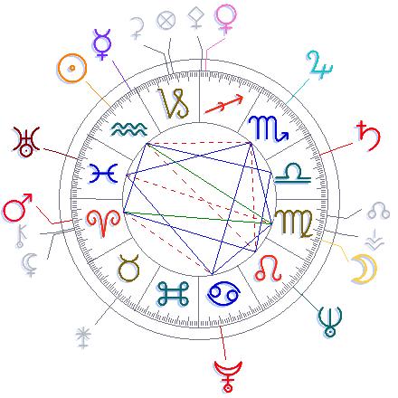 Le Taureau, Vénus et la Maison 2