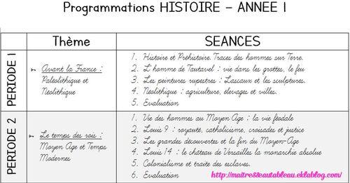 Fonctionnement Histoire Cycle 3