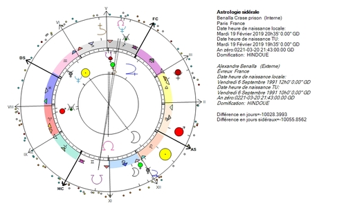 Benalla, Jupiter+Mercure