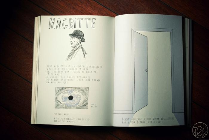 Mes livres préférés pour apprendre à dessiner