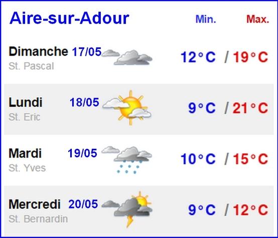 Météo Aire-sur-Adour