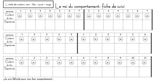 Gestion du comportement