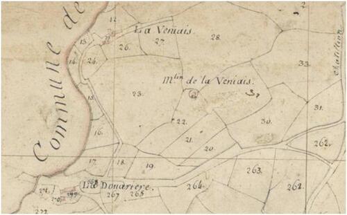 Les moulins de Cerizay en 1809....