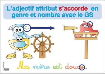 Adjectif attribut s'accorde avec le GS