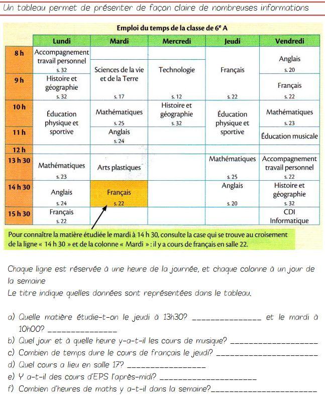 Interpr ter et construire un tableau ressources pour les enseignants de cm2 - A portee de maths cm2 en ligne ...