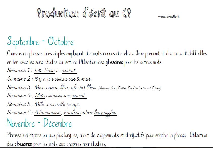 Mise à jour de la progression en production d'écrit CP