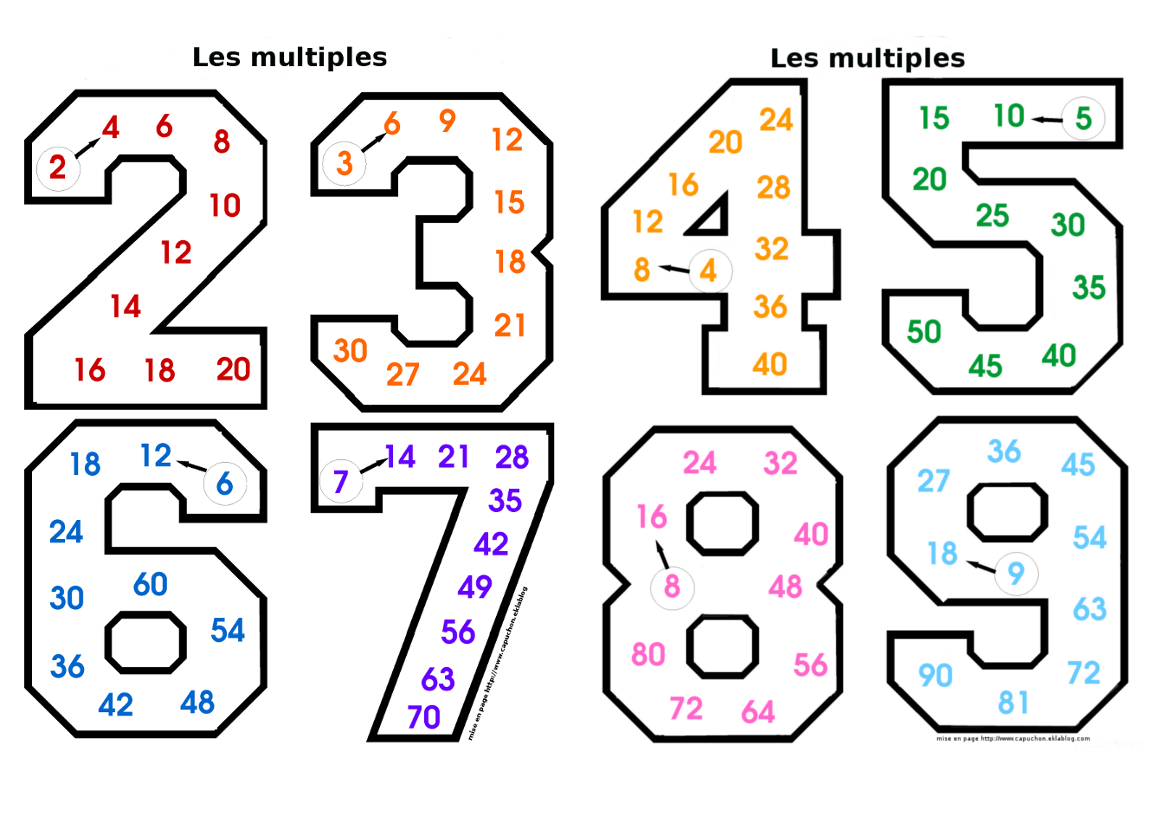 Les multiples capuchon l 39 cole - La table de multiplication de 8 ...