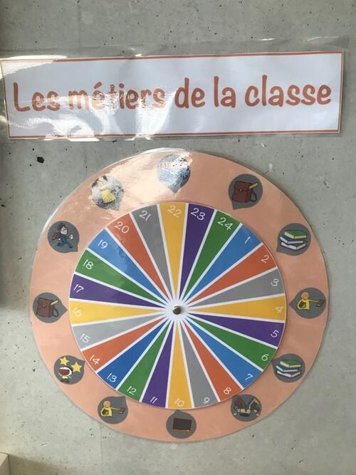 les métiers de la classe sous forme de roue