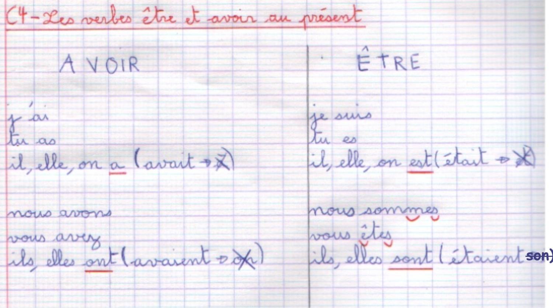 Extrêmement C4 - Les verbes être et avoir au présent - Les CE2-CM1-CM2 écrivent ! XT04
