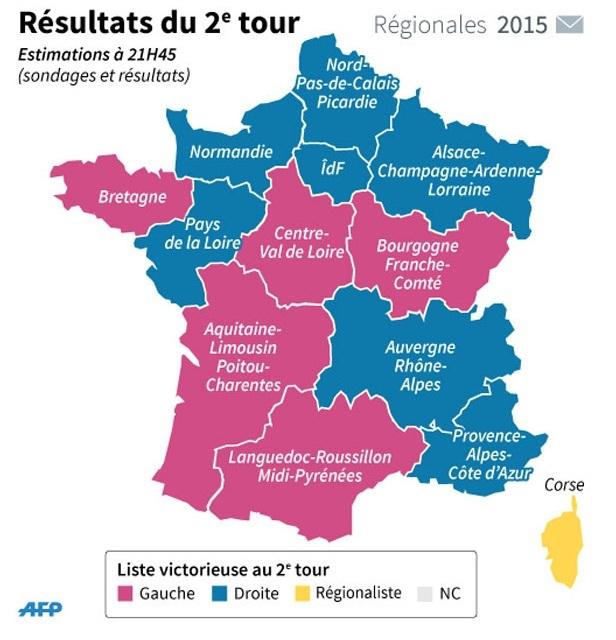 Résultats du second tour des régionales : du nouveau sous le soleil, vraiment ?