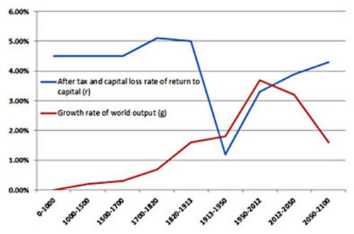 Polémique Lordon-Piketty