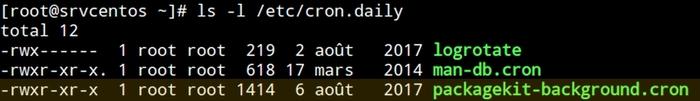 Notifications de mises à jour avec apticron PackageKit-cron