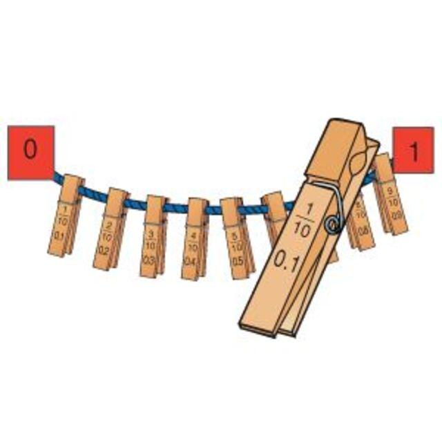 Les fractions et les nombres décimaux