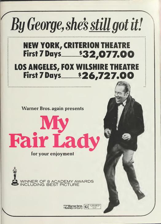 MY FAIR LADY BOX OFFICE USA 1971
