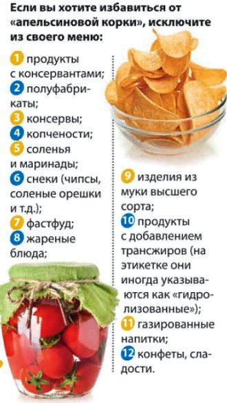 Все продукты которые вызывают целлюлит