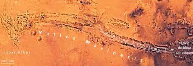 Valles Marineris. Mars