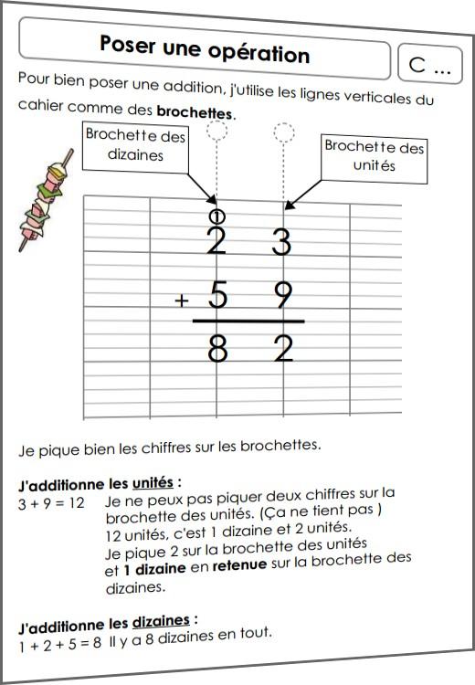 Assez Des brochettes pour poser - zoutils.ek.la MI96