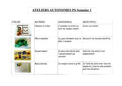 Ateliers Autonomes PS Période 1