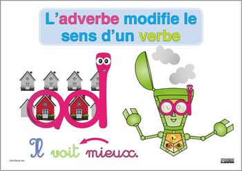 Tikis : l'Adverbe