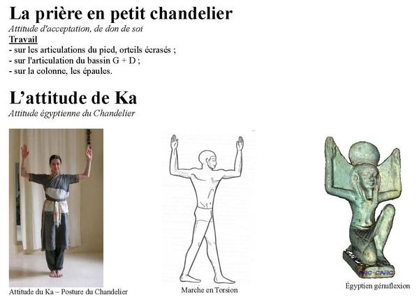 Yoga égyptien