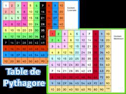 La table de Pythagore