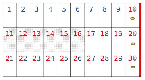 Frise numérique 1 à 30