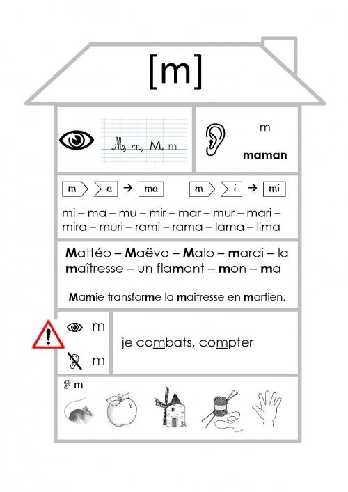 Français CP : phonologie