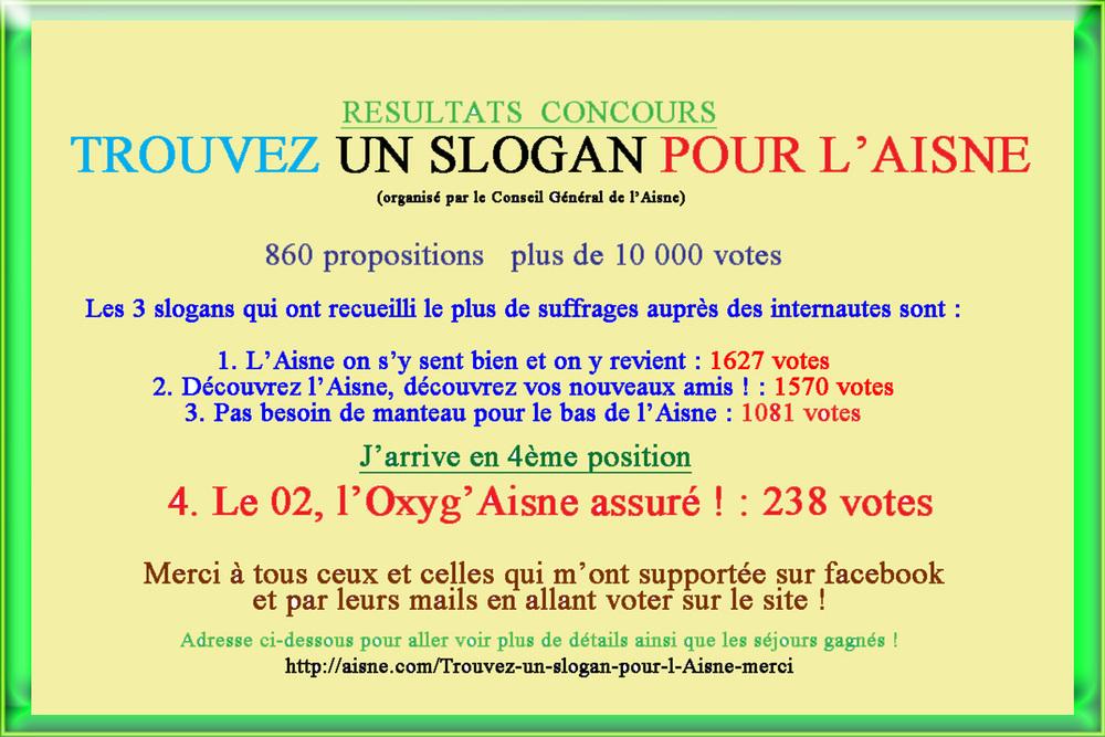 Résultats concours Slogan pour l'Aisne