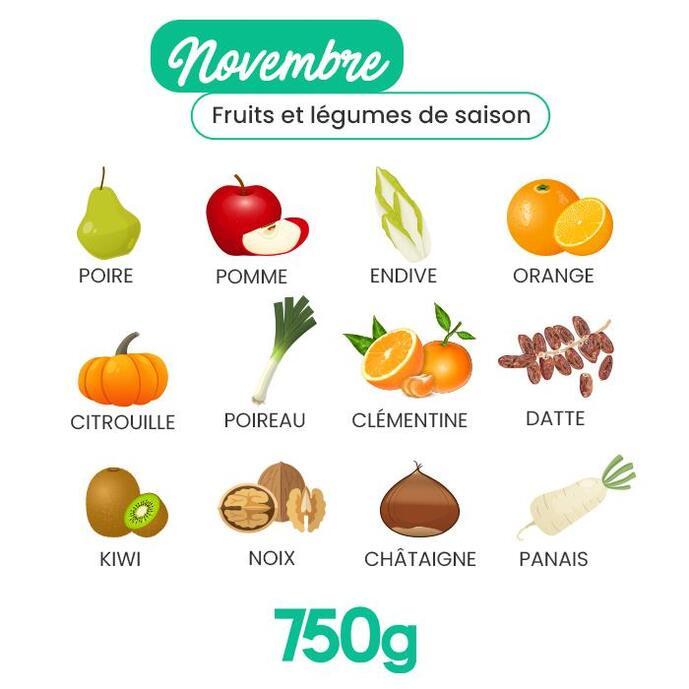L'image contient peut-être: texte qui dit 'Novembre Fruits et légumes de saison POIRE POMME ENDIVE ORANGE CITROUILLE POIREAU CLÉMENTINE DATTE KIWI PANAIS NOIX CHÂTAIGNE 750g'