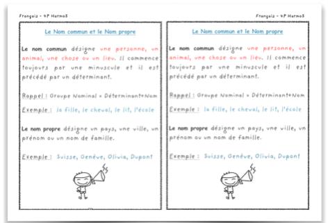 Règles de Grammaire
