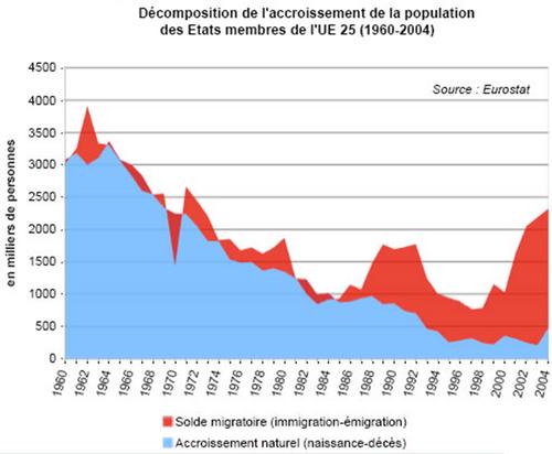 Immigration, la route de l'Espagne ravive les polémiques