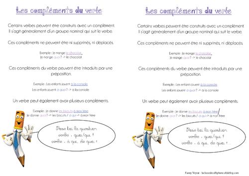 Les compléments du verbe