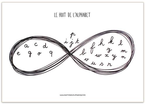 Aider les enfants à mieux écrire : Le huit couché de l'alphabet (Brain Gym - Kinésiologie)