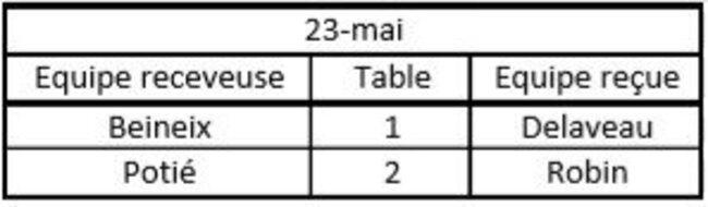 Mixte/4 Séance du 22/11/2018