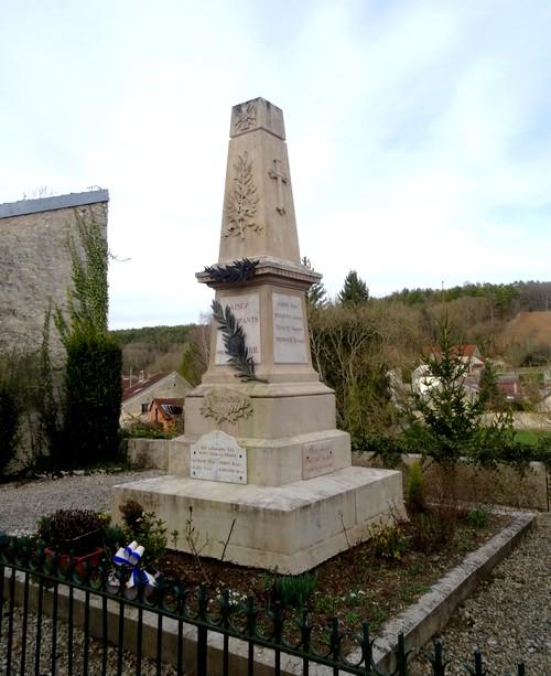 Souvenirs de Pierre Roy : fêtes civiles et religieuses à Aisey sur Seine au XIXème siècle