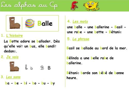 """Fiche des sons """"P"""", """"B"""", """"D"""", """"T""""."""