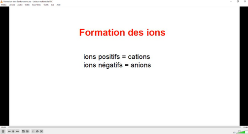 Les Ions Physique Chimie College