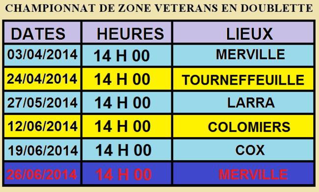Championnat de Zone Vétérans 2014.