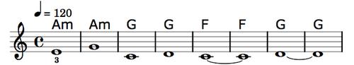Lilypond: le parfait outil qui lie mon métier à la musique