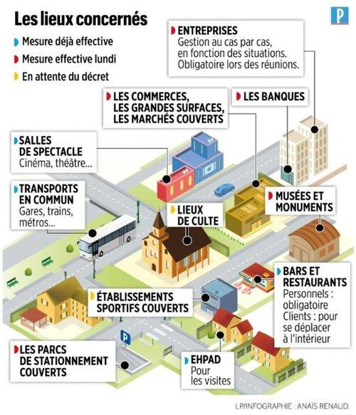 Port du masque, les Adamatiens, l'incendie de Nantes etc.. ce sont les infos du lundi.