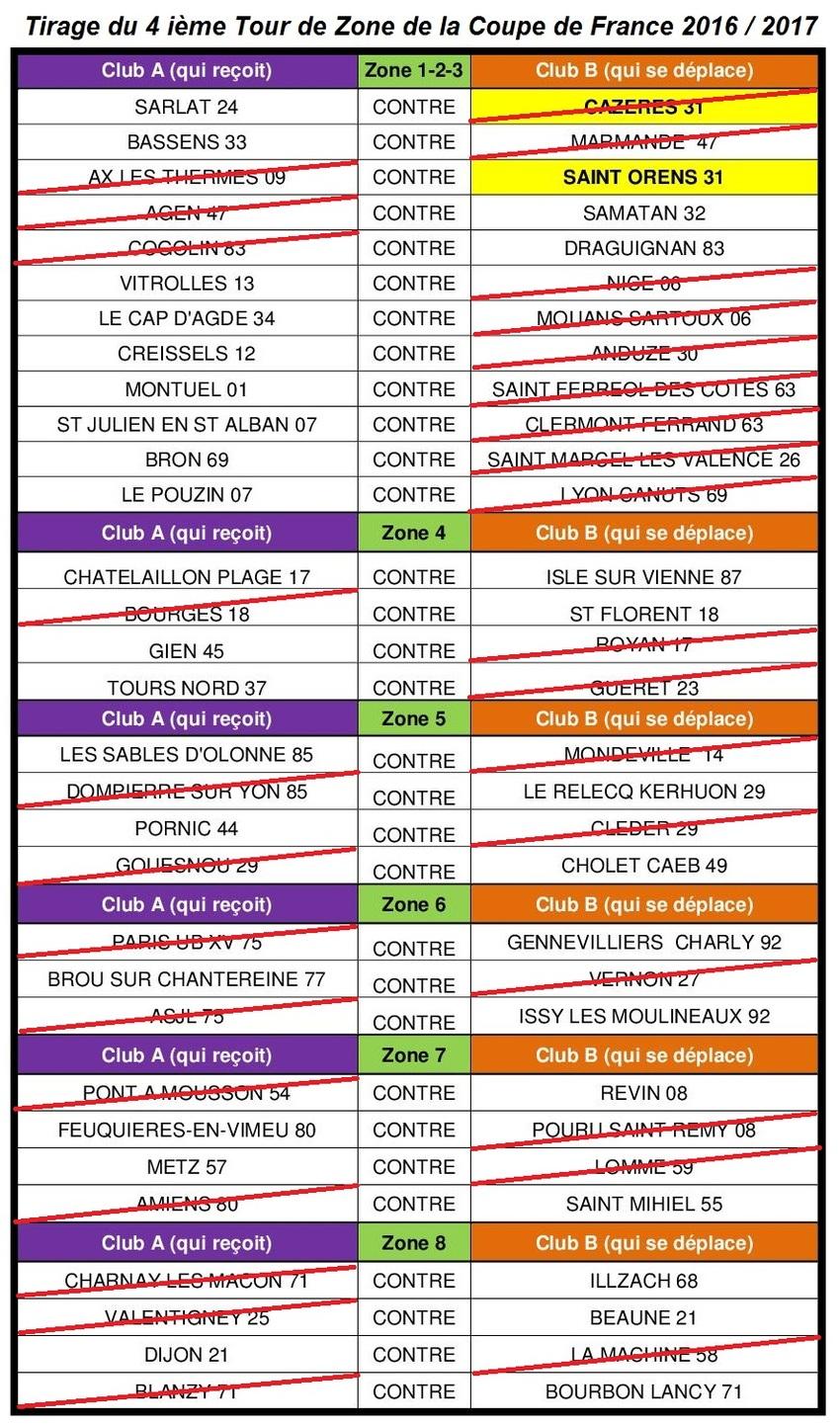 Tirage du 4ème Tour Zone 1 - Coupe de France 2016 - 2017