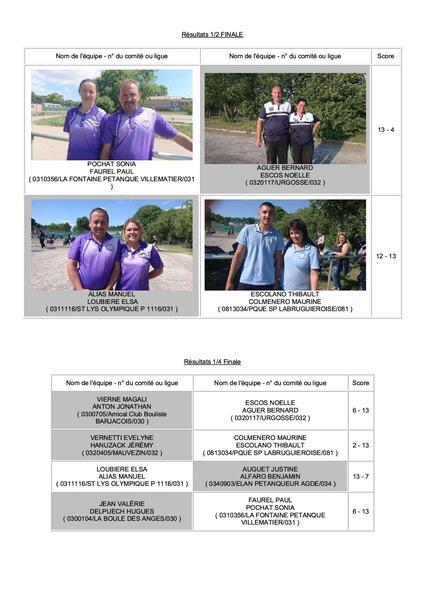 """Championnats Régionaux 2019, """"Pétanque à Béziers"""""""